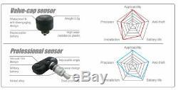 4x TPMS Tyre Pressure Monitoring System Car4wd Caravan External Sensors LCD 4WD