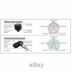TPMS Tire Pressure Monitor System 6 Internal Valve 22 Sensors DVD Video Car Set