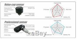 -TPMS Tire Pressure Monitor System 8 External Cap 22 Sensors DVD Video Car
