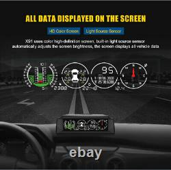 X91 GPS Slope Meter Tire Pressure Monitor Inclinometer TPMS Gauge Speed Alarm