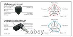 10 Tpms La Pression Des Pneus Système De Surveillance Caravane De Camions Rv 10 Capteur LCD 4 Roues Motrices Fil