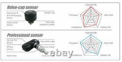 -4 Capteurs Internes Système De Surveillance De La Pression Des Pneus Solaires LCD Tpms Car 4x4 Psi