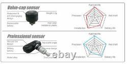 Système De Surveillance De La Pression Des Pneus Tpms Capteur De Vanne Interne X 4 Camion Sans Fil