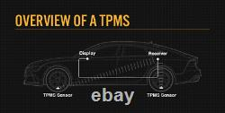 Tpms Tyre Pressure Monitoring System Wireless LCD Capteurs Externes X 4 Remorque